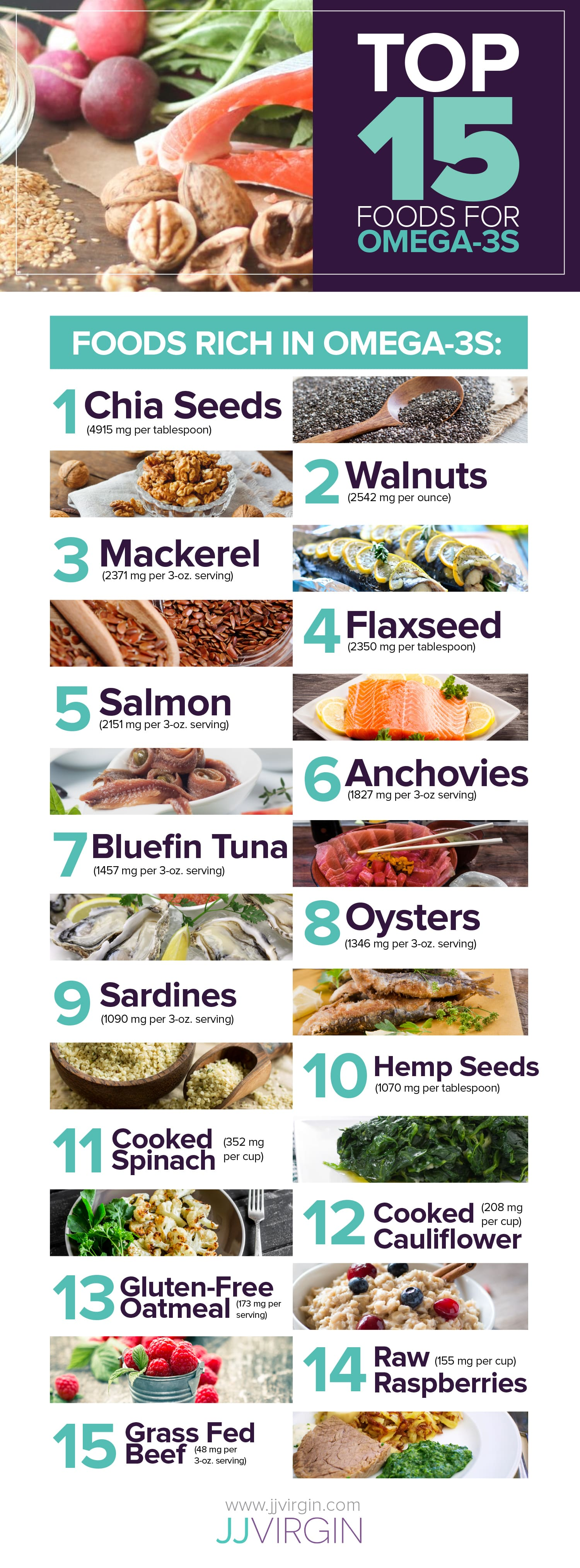 top-15-foods-for-omega-3s-min